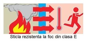 Sticla rezistenta la foc Clasa E