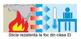 Sticla rezistenta la foc Clasa EI